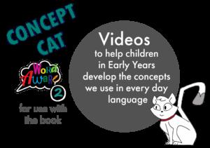 Dark Grey Circle Concept Cat